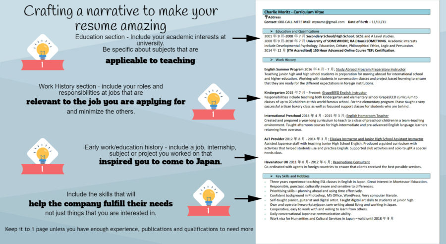 How to Get an English Teaching Job Interview at Schools in Japan ...